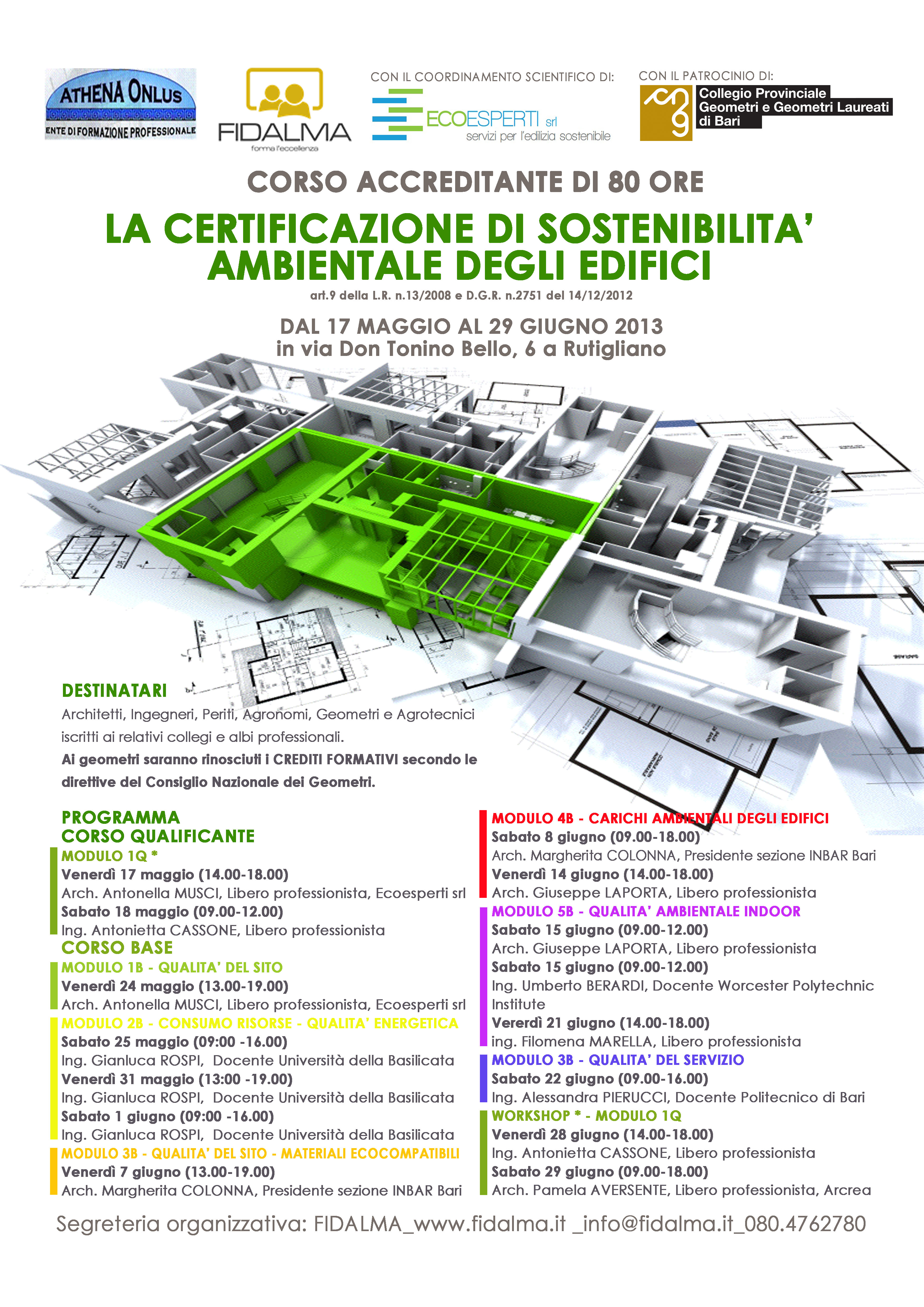 Certificazione sostenibilit ambientale ecoesperti for Software di progettazione di edifici domestici